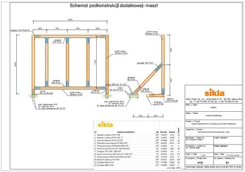 schemat podkonstrukcji dodatkowej-maszt